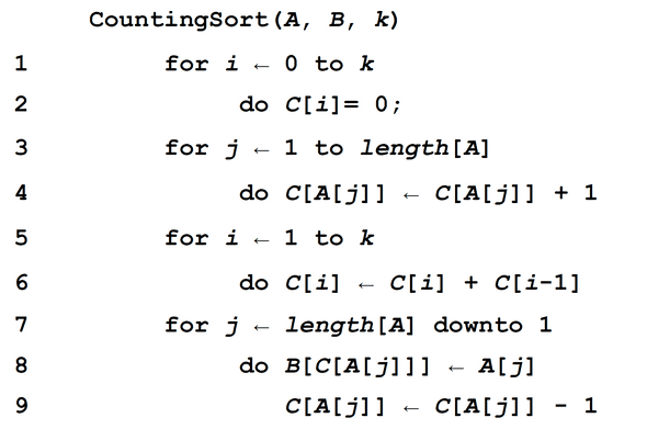 counting sort pseudo
